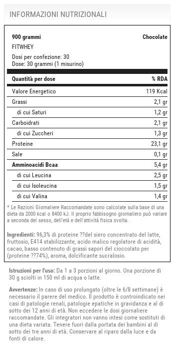 lista della dieta di carboidrati lentini